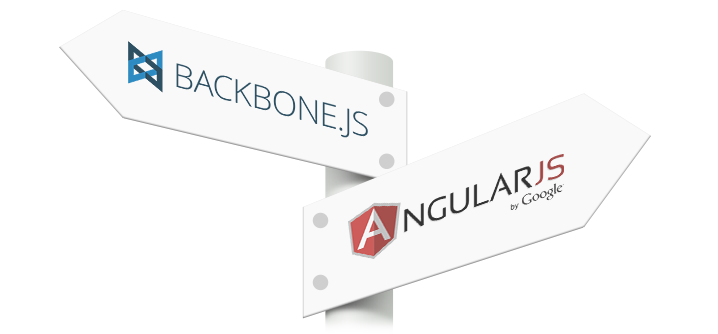 angular and backbone integration