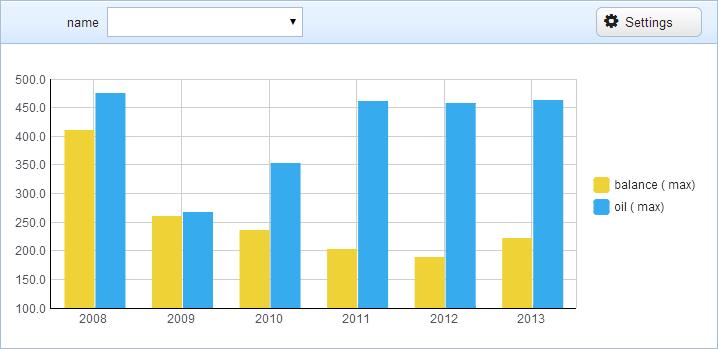 Using Webix Pivot Chart for Data Analyzing
