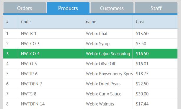 Build Responsive Web Apps with Webix 1 8