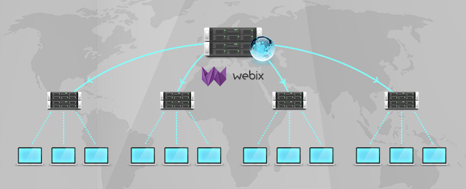 Webix uses CDN