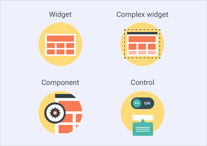 difference between UI widget component control complex widgets