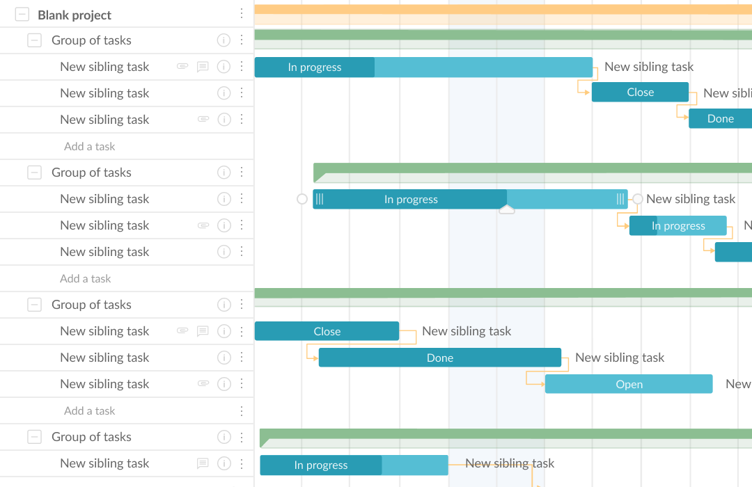 Software development time saving practices: Gantt charts for